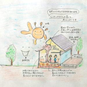 シンケンスタイルの家の、冬の暖かさの秘密